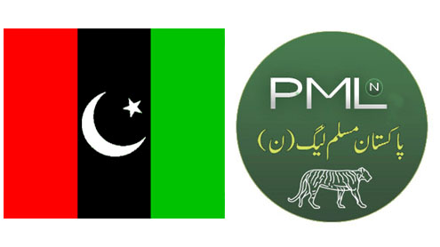 PPP Vs PML-N When will they think National?