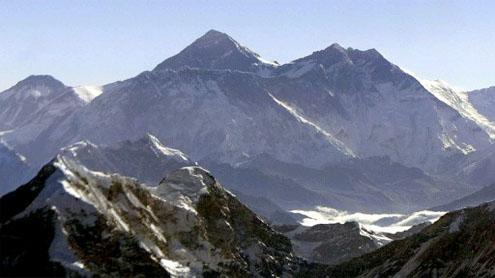 Himalayas climate