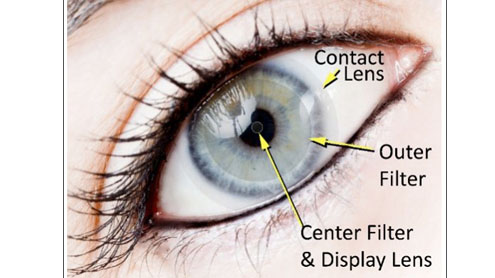 Dual-focus contact lens prototypes ordered by Pentagon