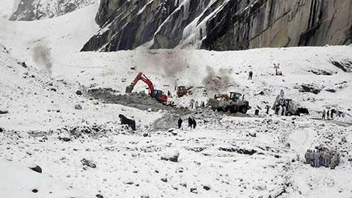 The horror called Siachen Glacier