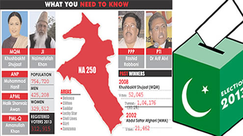 PPP, MQM, JI to undergo tough contest on NA-250