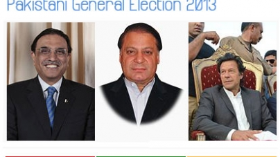 Pakistani General Elections 2013