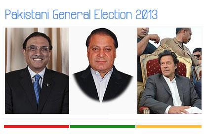 Pakistani General Elections 2013