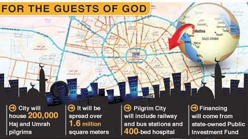 World-class Madinah pilgrim city to house 200,000 faithful