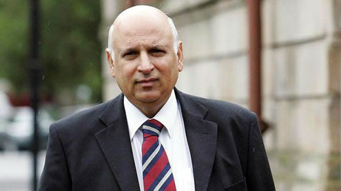 Governor of Punjab Ch Muhammad Sarwar