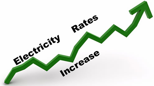 Tariff increased by up to 74pc: Power shock for Business and Industry