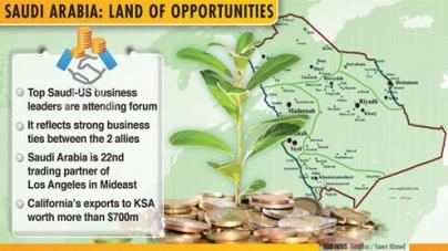 $1 trillion projects: KSA woos American investors