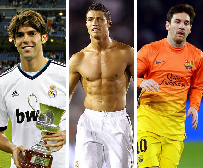 Richest Footballers in the World