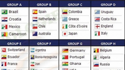 World Football Cup 2014 Schedule