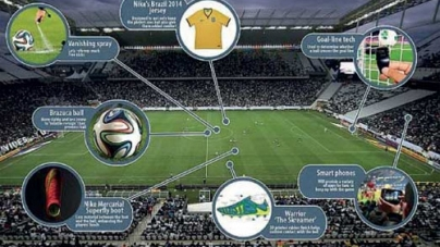 World Cup 2014 to be Most hi-tech Football Event Ever