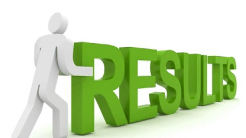 Final Result of Competitive Examination (CSS), 2016